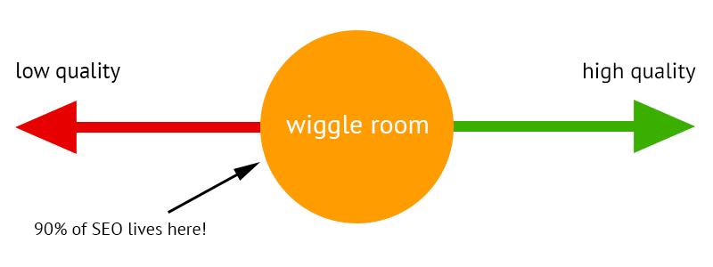 Các SEOer có thể sử dụng wigge room để xây dựng liên kết
