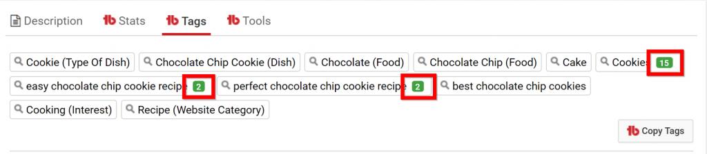 Các con số màu xanh là thứ hạng của video với từ khóa đó khi tìm kiếm trên Youtube