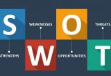 SWOT Analysis - Hướng dẫn phân tích điểm mạnh yếu khi làm SEO