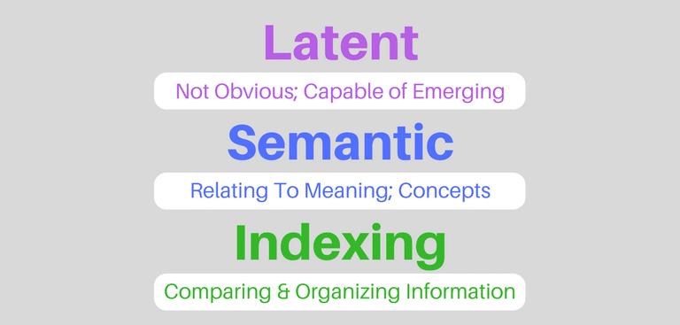 Latent semantic indexing là gì